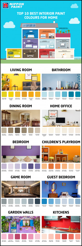 best interior paint colors ideas for home